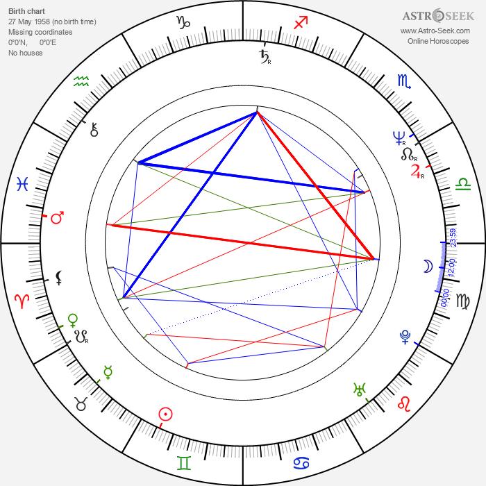 Neil Finn - Astrology Natal Birth Chart