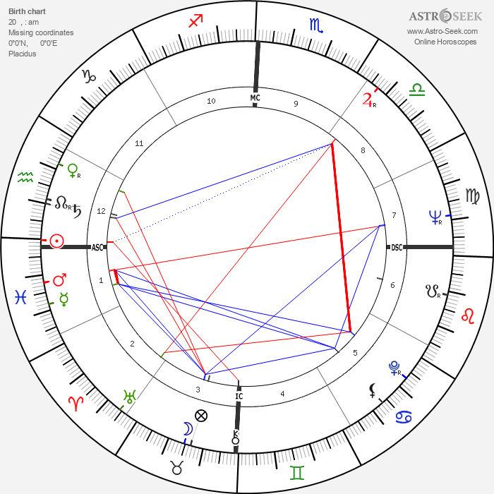 Neil Kerley - Astrology Natal Birth Chart