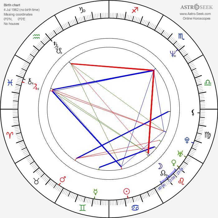 Neil Morrissey - Astrology Natal Birth Chart