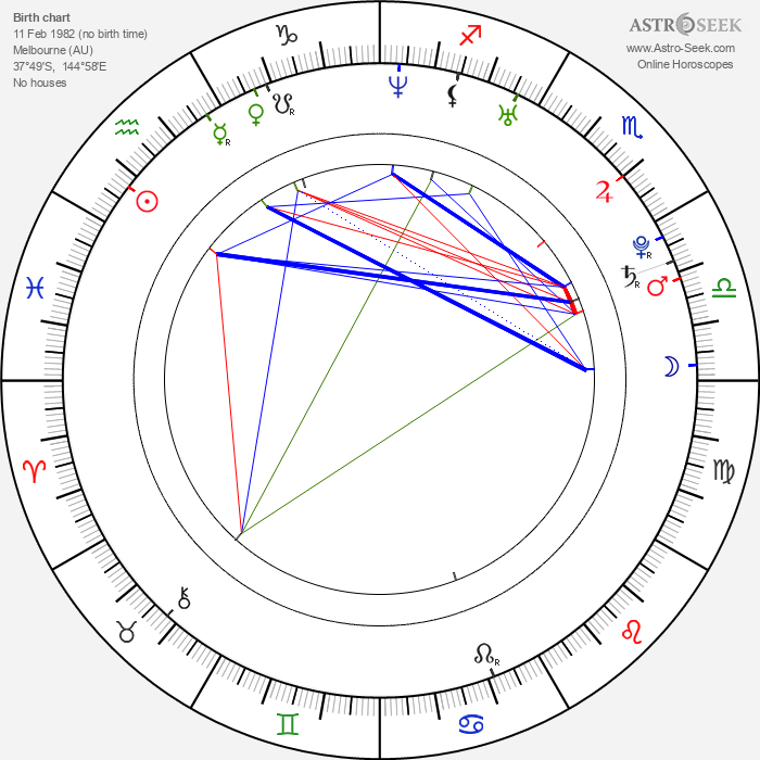Neil Robertson - Astrology Natal Birth Chart