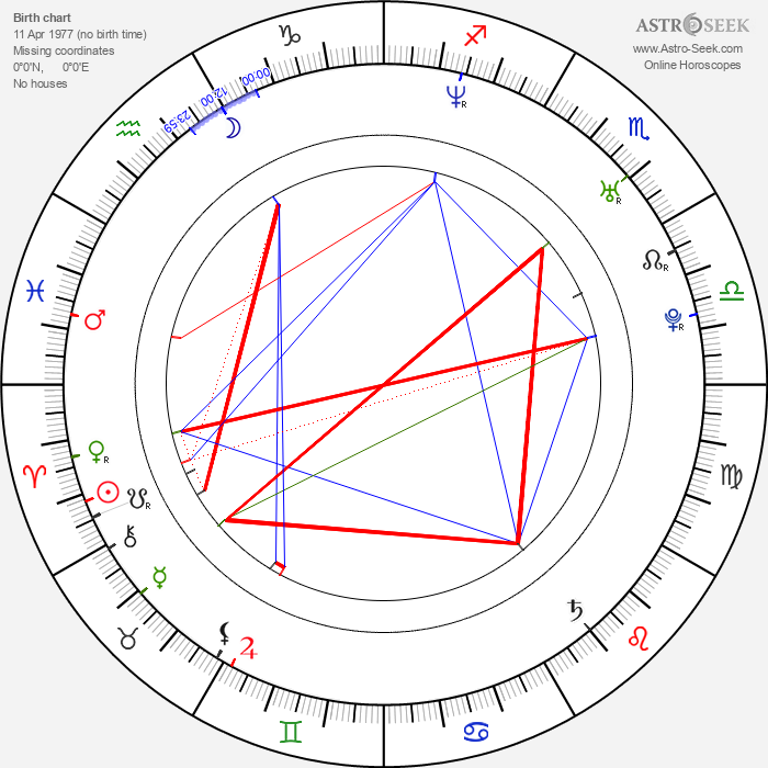 Neil Schwary - Astrology Natal Birth Chart