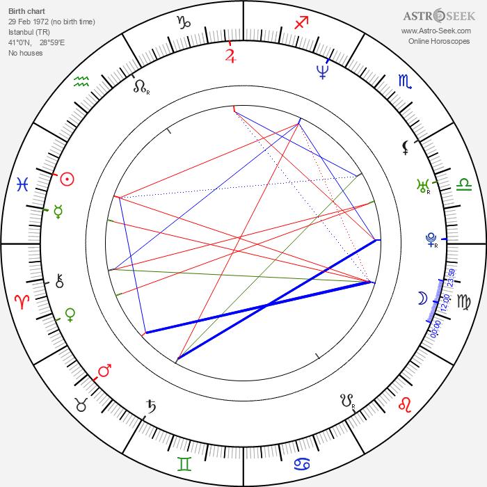 Nejat İşler - Astrology Natal Birth Chart
