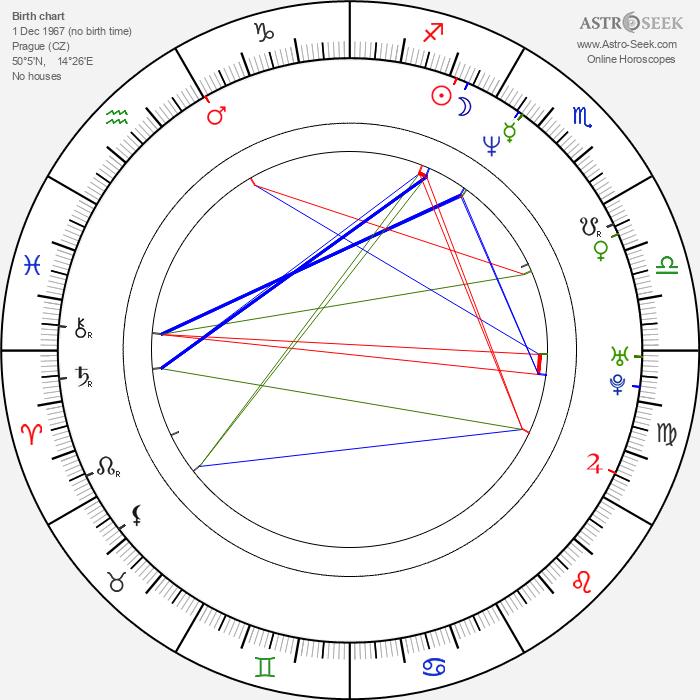 Nela Boudová - Astrology Natal Birth Chart