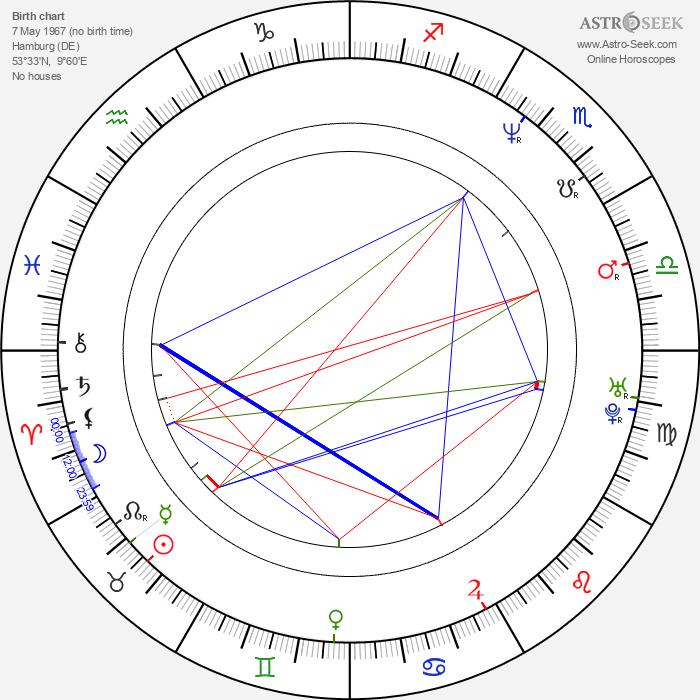 Nele Mueller-Stöfen - Astrology Natal Birth Chart