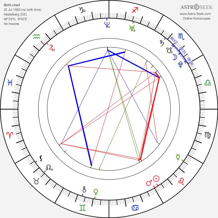 Nelson Angelo Piquet - Astrology Natal Birth Chart