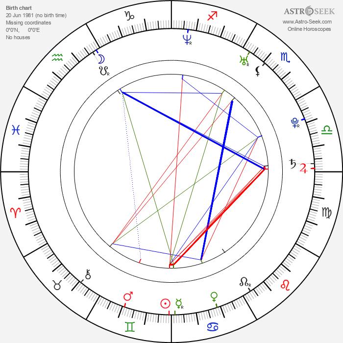 Nelson Grande - Astrology Natal Birth Chart