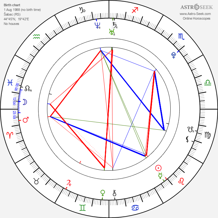 Nemanja Matič - Astrology Natal Birth Chart