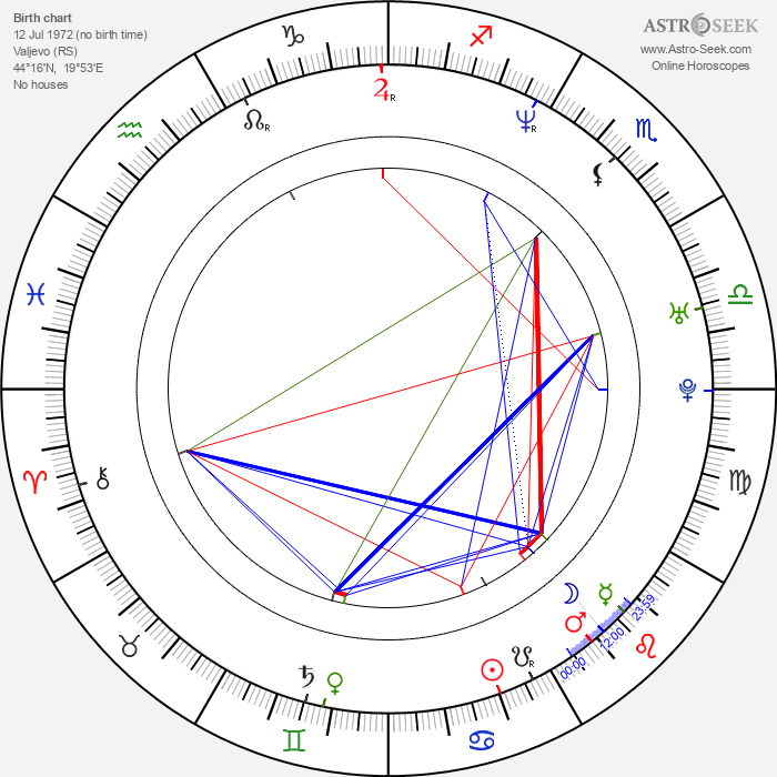 Nenad Jezdic - Astrology Natal Birth Chart