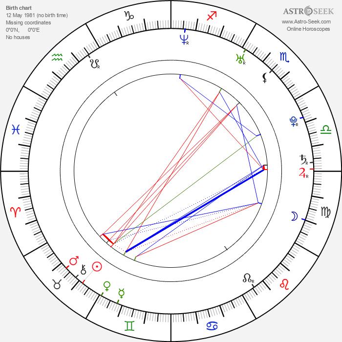 Nerea Barros - Astrology Natal Birth Chart