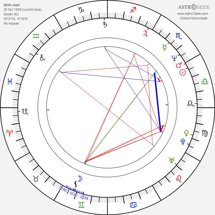 Niamh Cusack - Astrology Natal Birth Chart