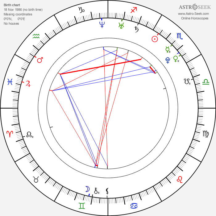 Nic Sampson - Astrology Natal Birth Chart