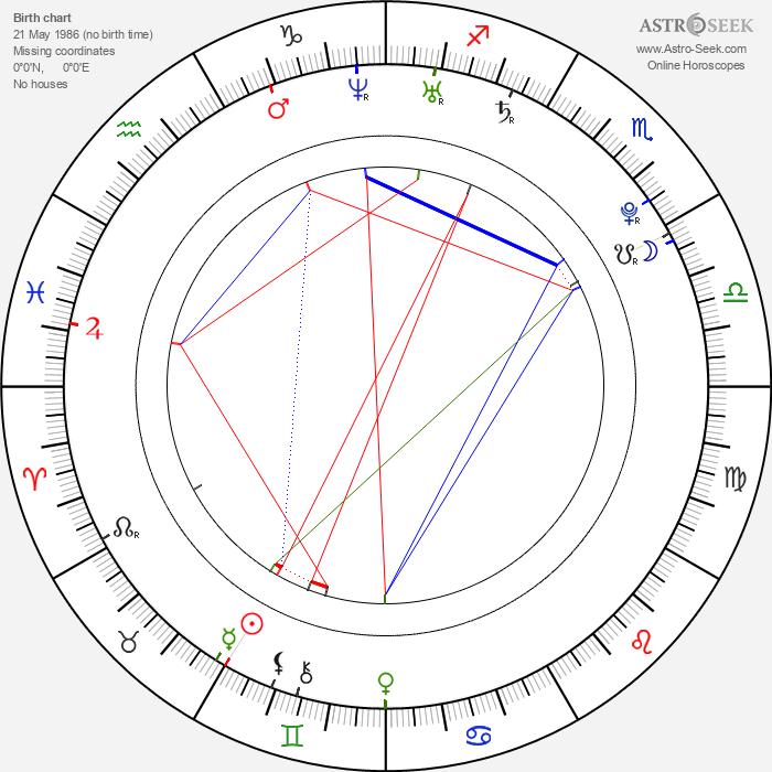 Nicci Faires - Astrology Natal Birth Chart
