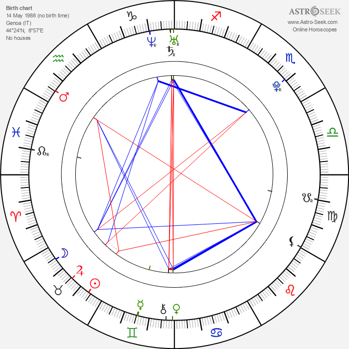 Niccolò Canepa - Astrology Natal Birth Chart