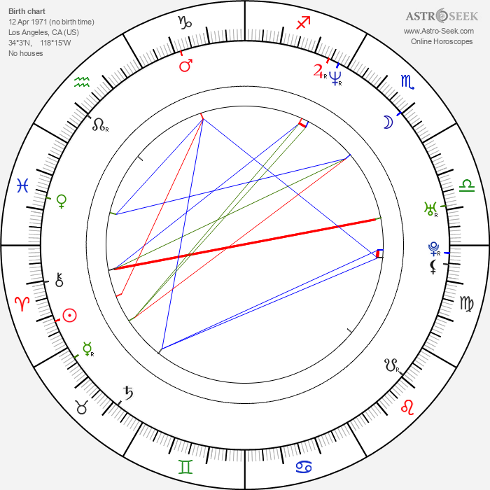 Nicholas Brendon - Astrology Natal Birth Chart