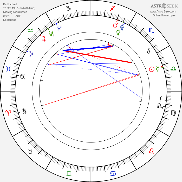 Nicholas Elia - Astrology Natal Birth Chart