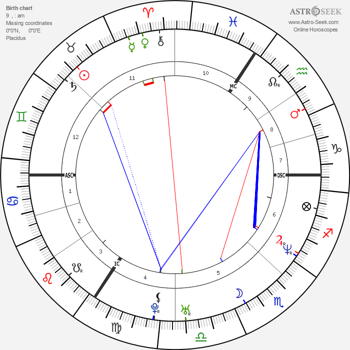 Nicholas Ghesquière - Astrology Natal Birth Chart