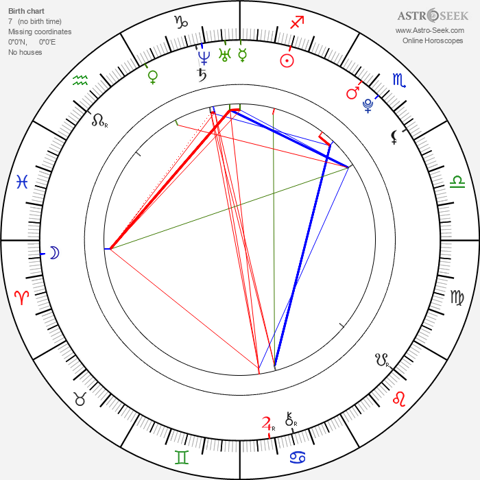 Nicholas Hoult - Astrology Natal Birth Chart