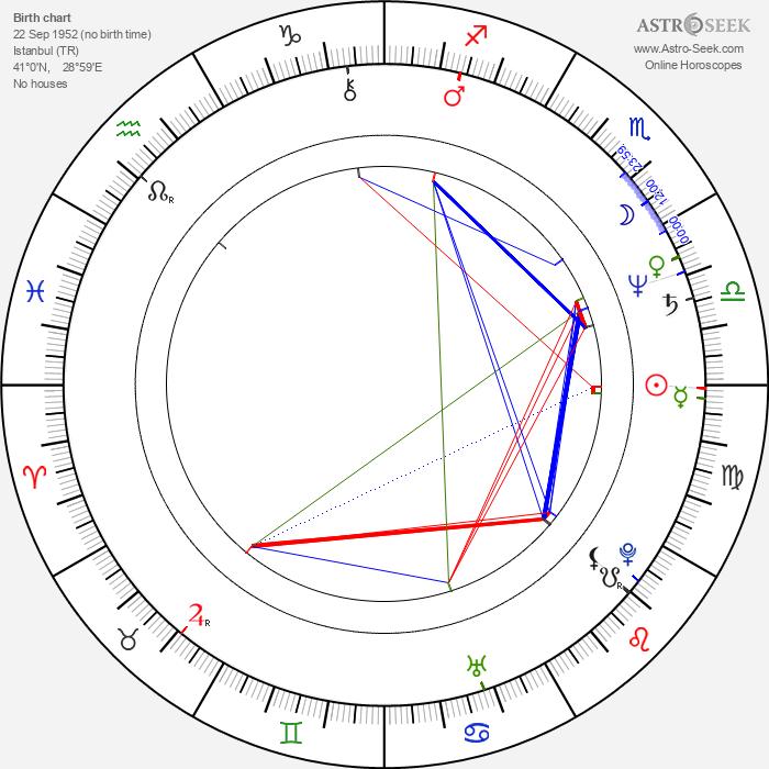 Nicholas Kadi - Astrology Natal Birth Chart