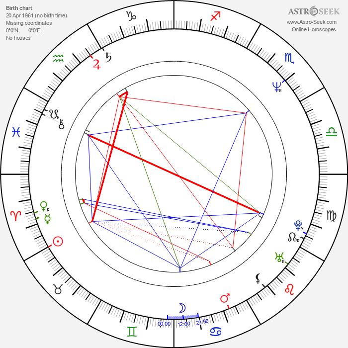 Nicholas Lyndhurst - Astrology Natal Birth Chart