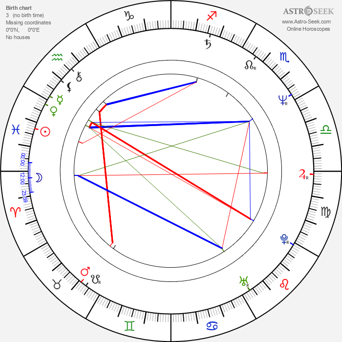 Nicholas Shakespeare - Astrology Natal Birth Chart