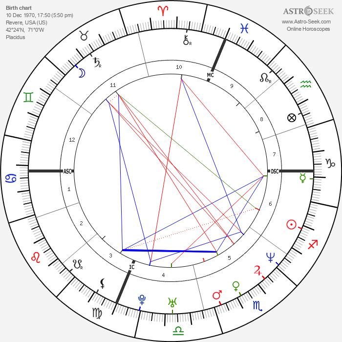 Nicholas Teague - Astrology Natal Birth Chart