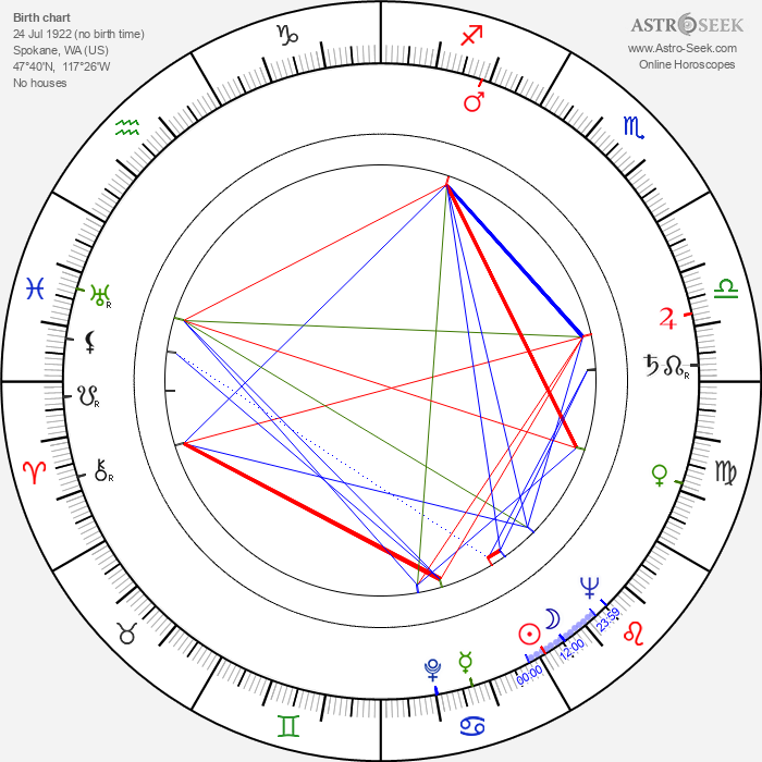 Nicholas Webster - Astrology Natal Birth Chart