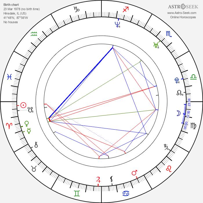 Nicholle Tom - Astrology Natal Birth Chart
