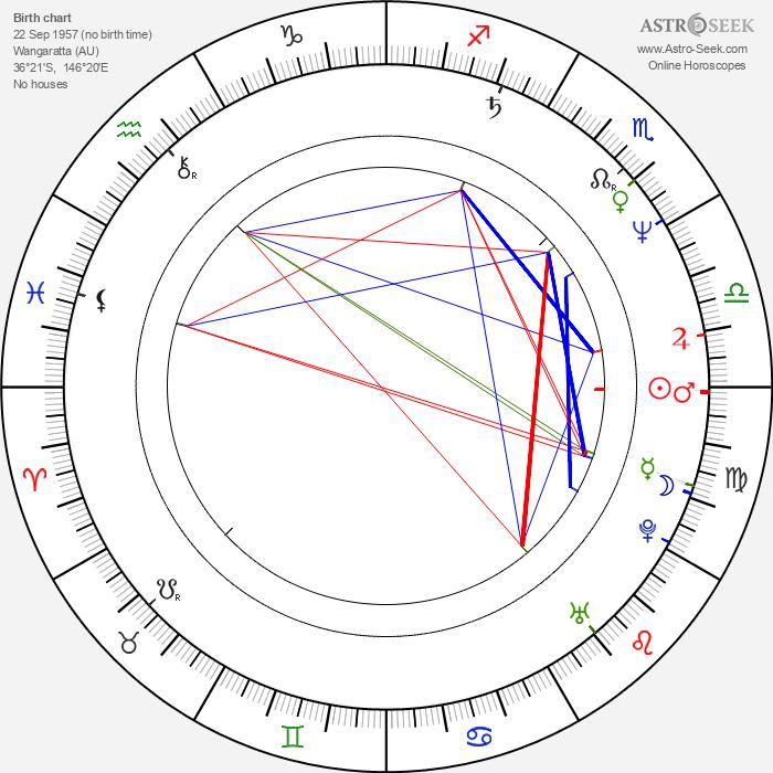 Nick Cave - Astrology Natal Birth Chart