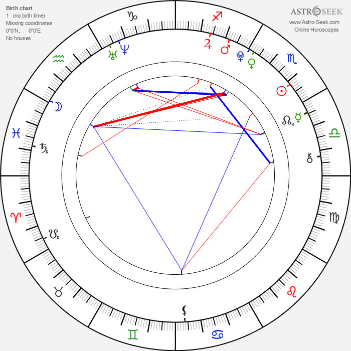 Nick d'Aloisio - Astrology Natal Birth Chart