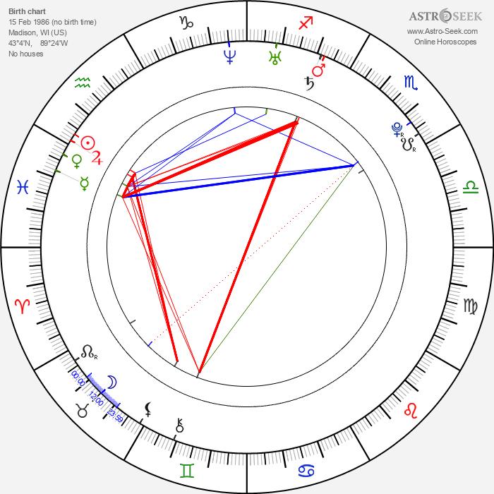 Nick Eversman - Astrology Natal Birth Chart