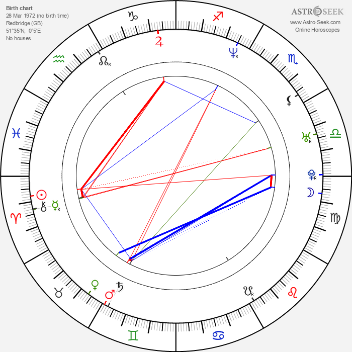 Nick Frost - Astrology Natal Birth Chart