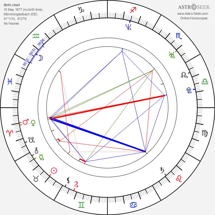 Nick Heidfeld - Astrology Natal Birth Chart