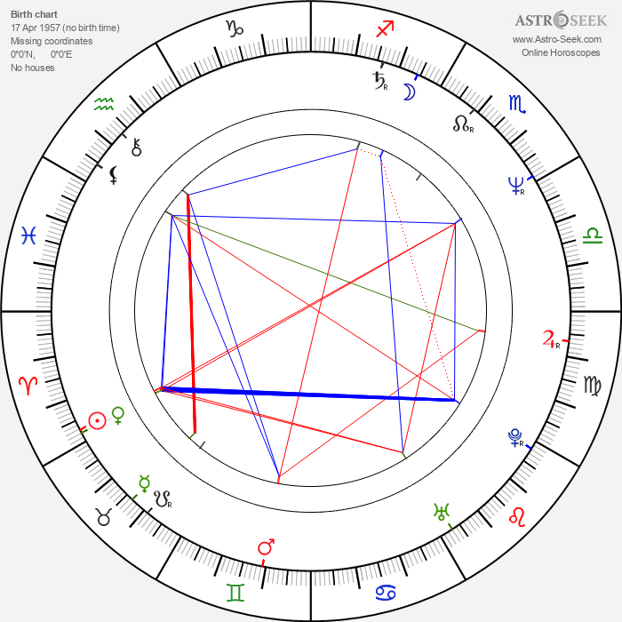 Nick Hornby - Astrology Natal Birth Chart