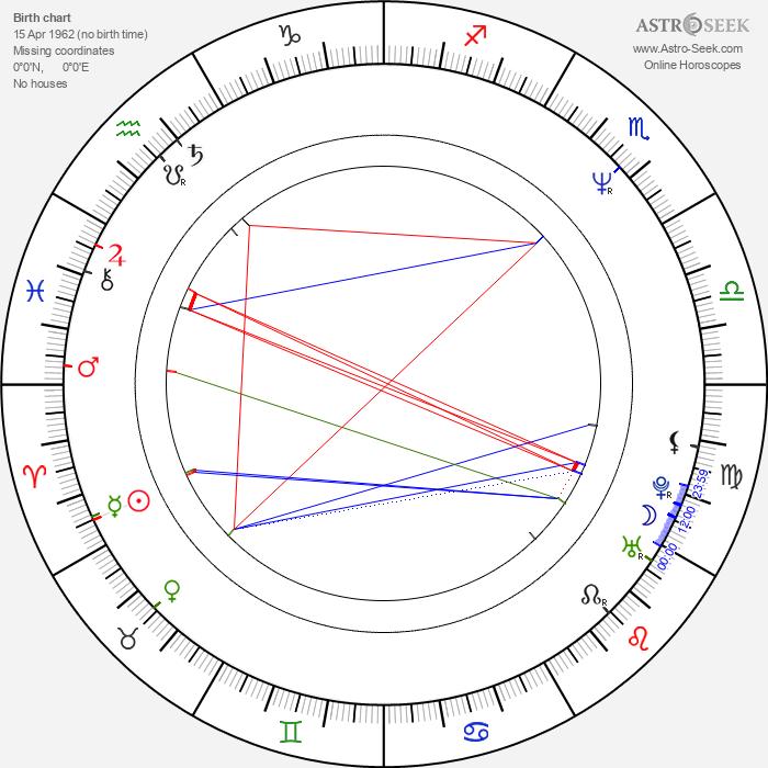 Nick Kamen - Astrology Natal Birth Chart