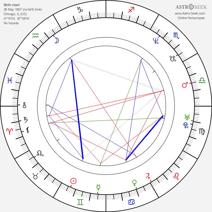 Nick Manning - Astrology Natal Birth Chart