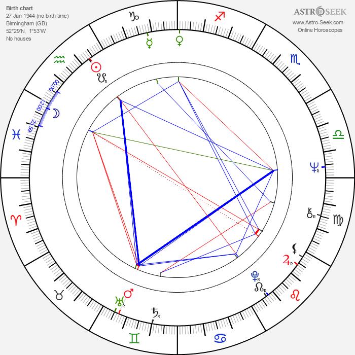 Nick Mason - Astrology Natal Birth Chart