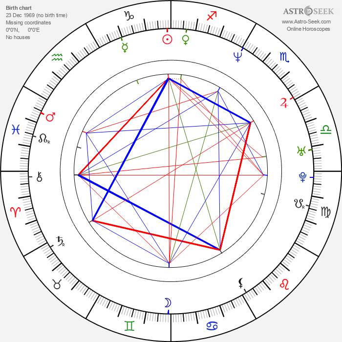 Nick Moran - Astrology Natal Birth Chart