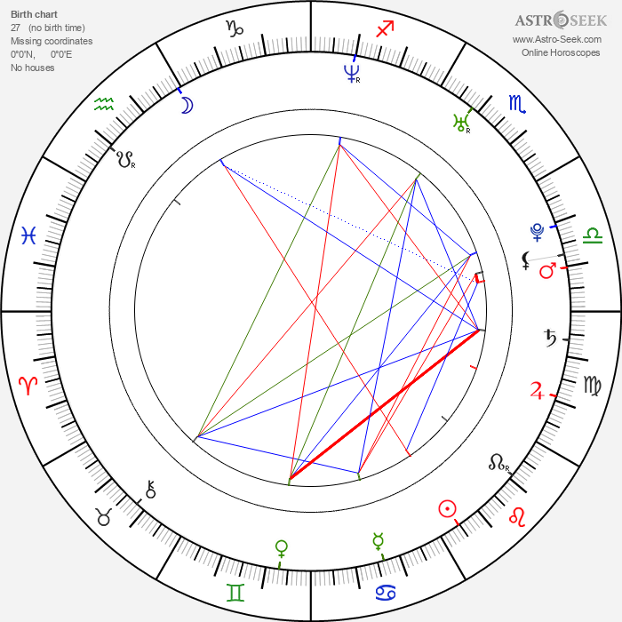 Nick Nemeth - Astrology Natal Birth Chart