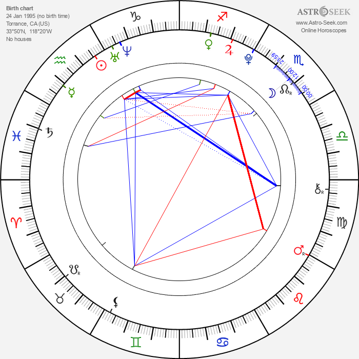 Nick Nervies - Astrology Natal Birth Chart