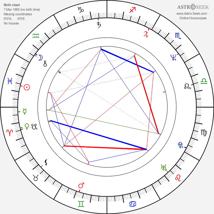 Nick Searcy - Astrology Natal Birth Chart