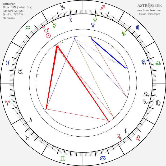 Nick Slatkin - Astrology Natal Birth Chart
