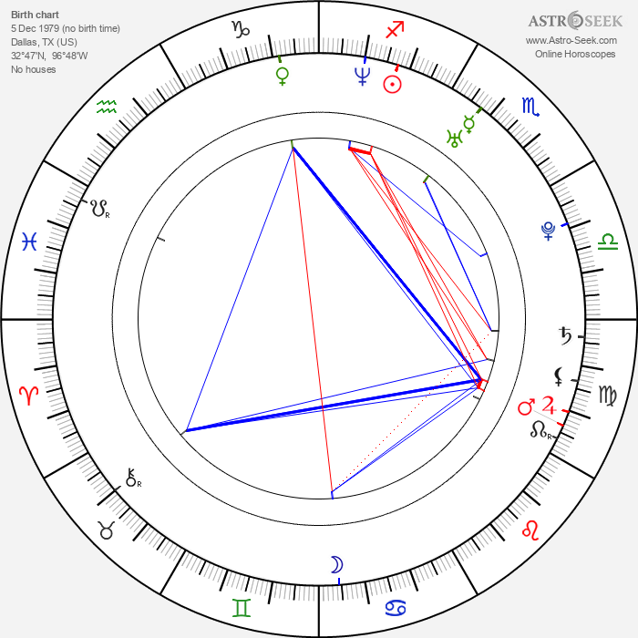 Nick Stahl - Astrology Natal Birth Chart
