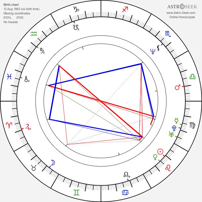 Nick Staverson - Astrology Natal Birth Chart