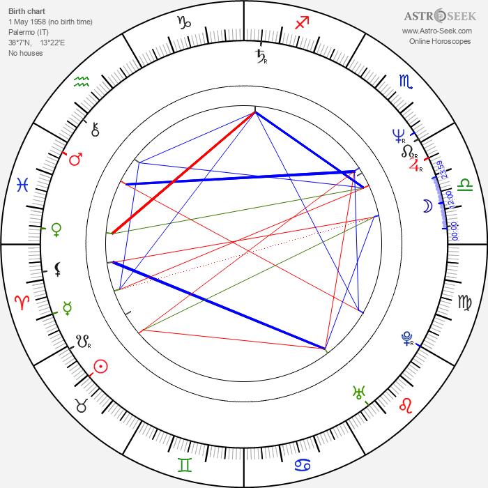 Nick Stellino - Astrology Natal Birth Chart