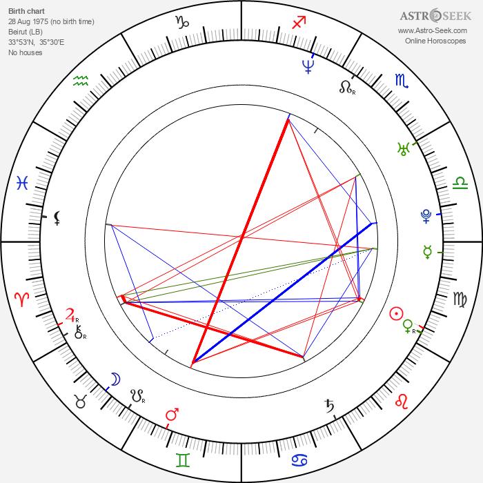 Nick Tarabay - Astrology Natal Birth Chart