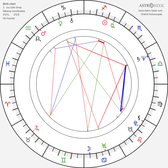 Nick Wilder - Astrology Natal Birth Chart