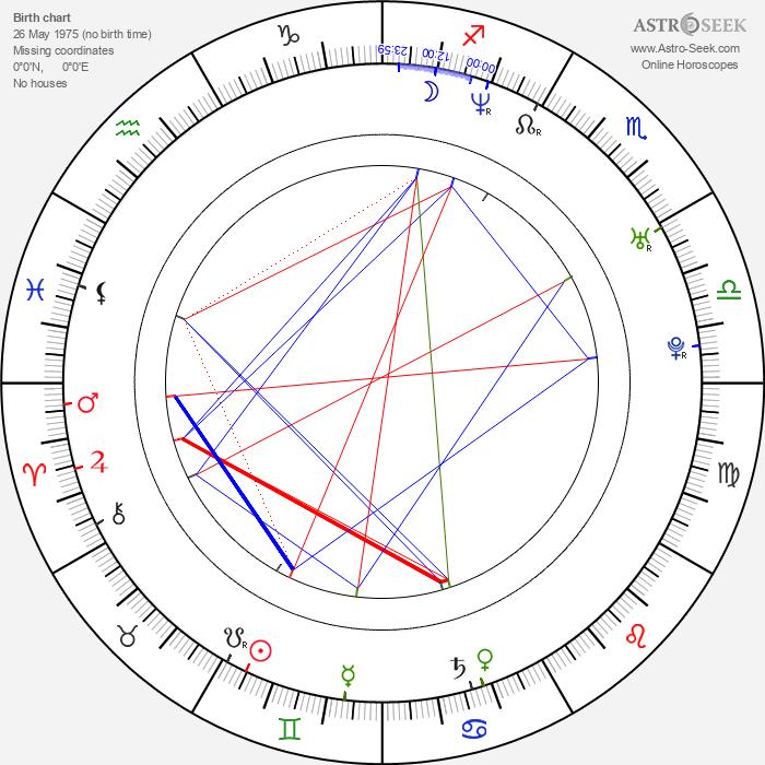 Nicki Aycox - Astrology Natal Birth Chart