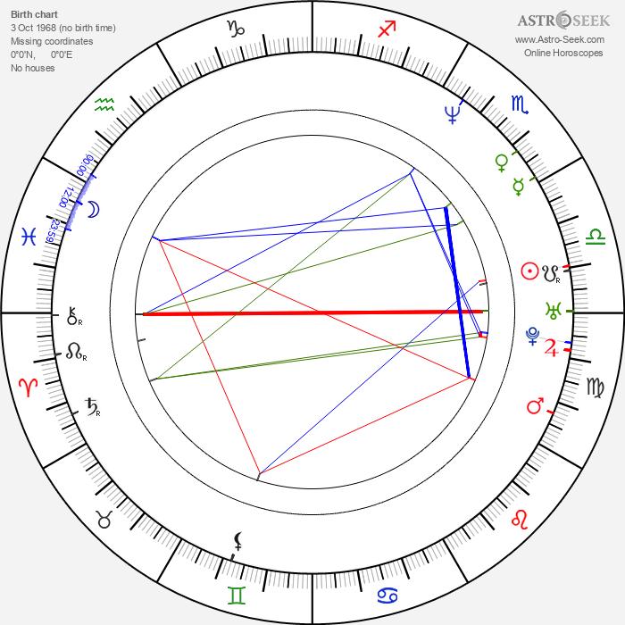 Nicki von Tempelhoff - Astrology Natal Birth Chart
