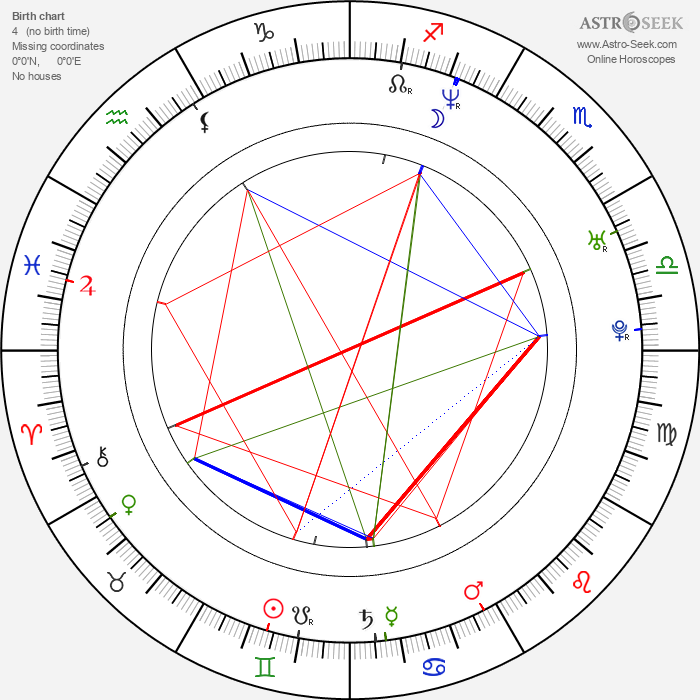 Nickolas Dylan Rossi - Astrology Natal Birth Chart