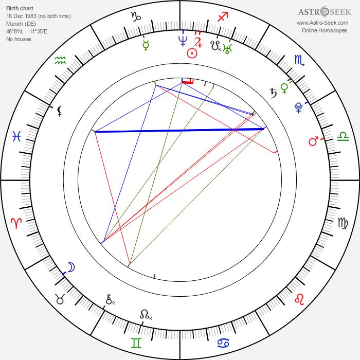 Nicky Kantor - Astrology Natal Birth Chart